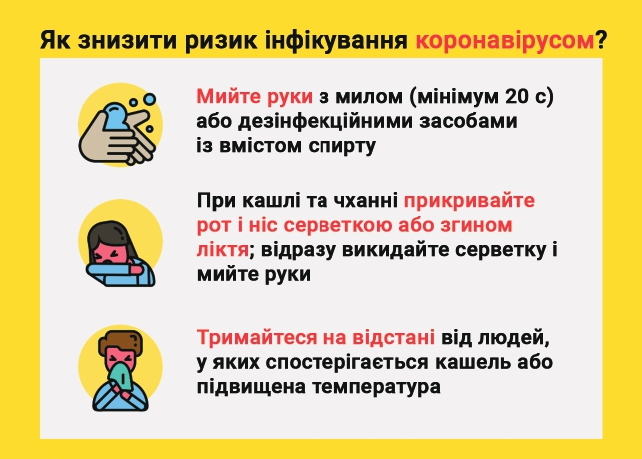 Правила безпечного перебування на Вишиванковому фестивалі 2020